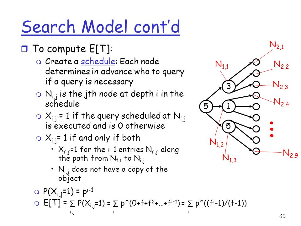 … Search Model cont'd To compute E[T]: N2,1